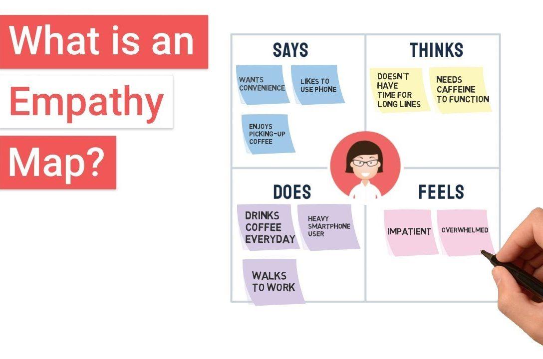 Ux Empati Haritası